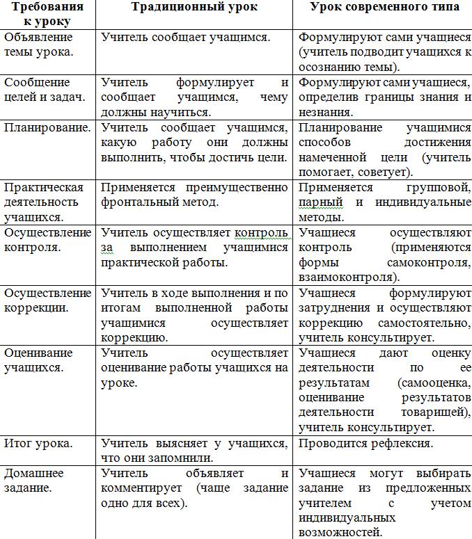 Критерии оценки контроля знаний по английскому языку средняя школа