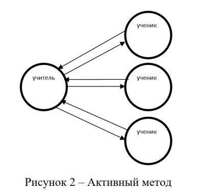 http://io.nios.ru/sites/io.nios.ru/files/styles/fotostatija/public/images/2016/10/ris.2.2.jpg?itok=I9-C-Nty