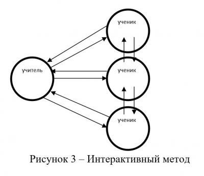 http://io.nios.ru/sites/io.nios.ru/files/styles/fotostatija/public/images/2016/10/ris.3.2.jpg?itok=jH-j5uVM